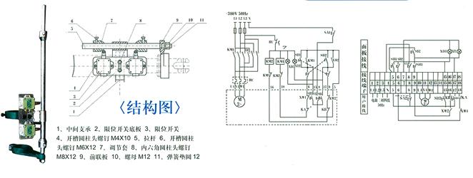 电动推杆附件二:外接行程开关装置-无锡新燕电动推杆